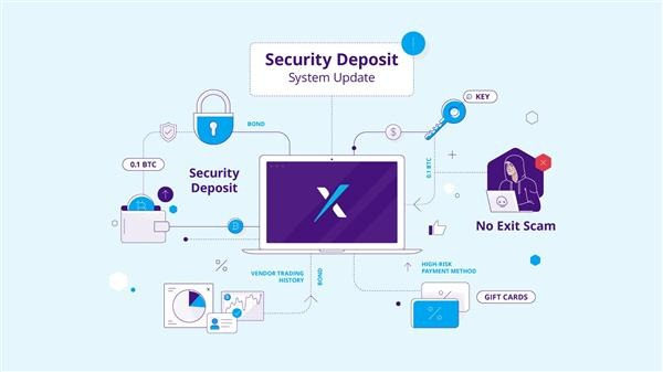Paxful Security Deposit System 2.0